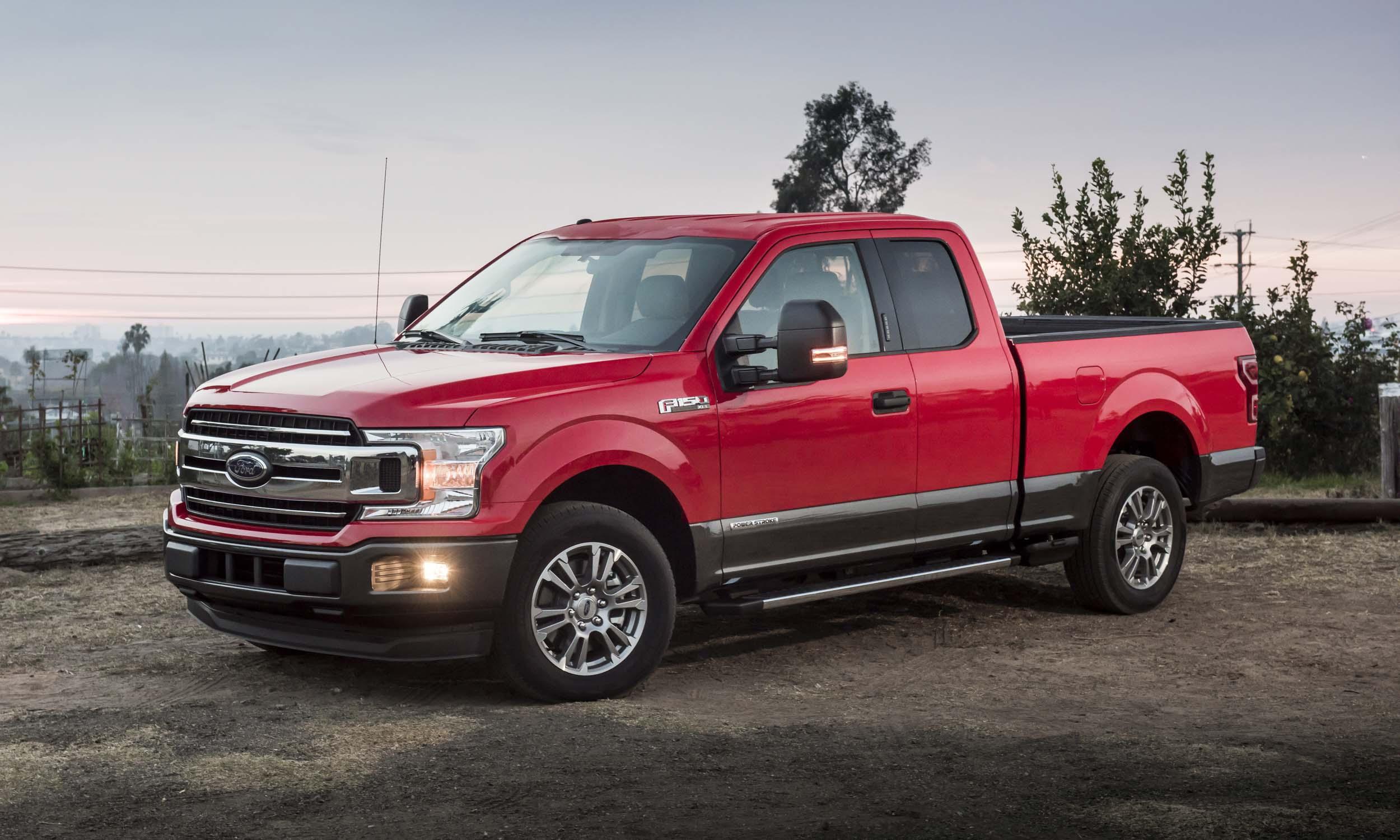 ? Ford Motor Company