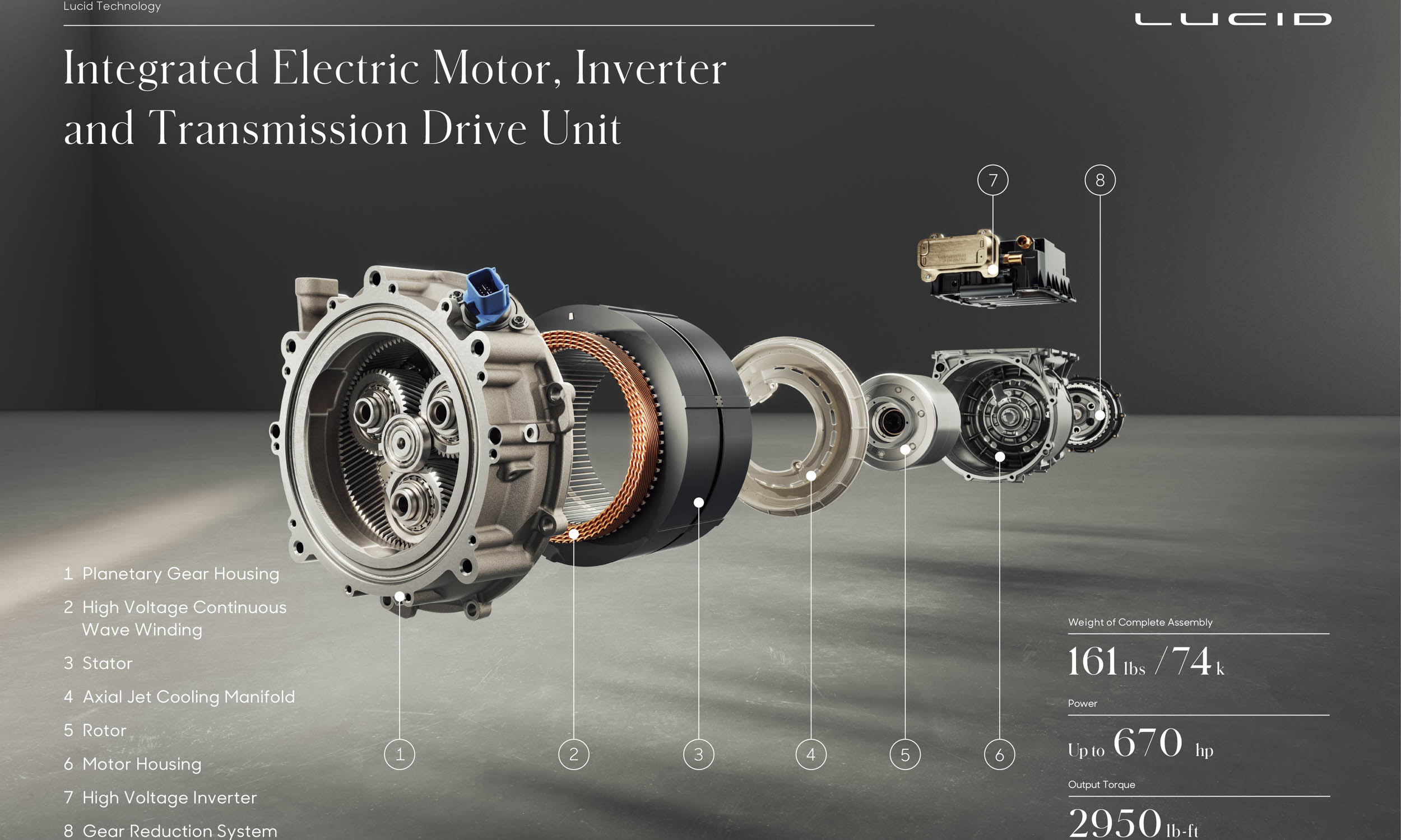 Lucid Motors Air — A Brand-New American Luxury EV - » AutoNXT